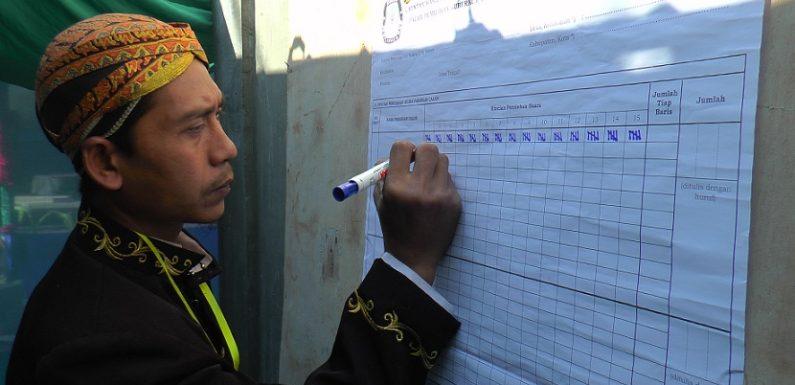 Sudirman – Ida Kalah Telak Di Kabupaten Rembang, Tim Kampanye Ungkap Salah Satu Penyebab