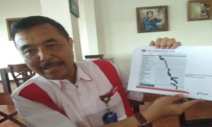 Direktur PT. Rembang Migas Energi, Zaenul Arifin, Senin (10/12) memaparkan estimasi rencana tahapan pengelolaan sumur gas di Desa Krikilan, Kecamatan Sumber.