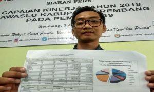 Komisioner Bawaslu Kabupaten Rembang, Amin Fauzi menunjukkan rincian LPSDK.