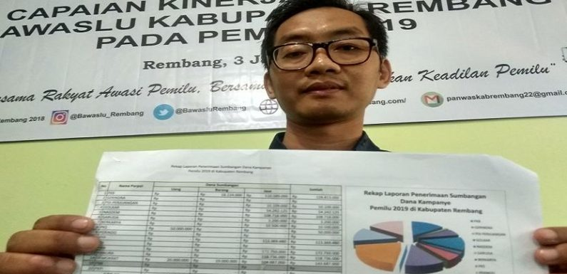 5 Parpol Sumbangan Dana Kampanyenya 0 Rupiah, Janggal Tidak ?