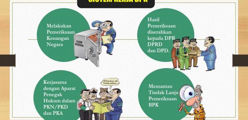 LKPD 2018 : Pihak BPK Ungkap Sampai Kapan Lakukan Pemeriksaan Di Rembang