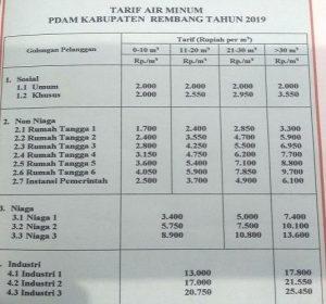Tarif air PDAM Rembang mulai bulan April tahun 2019.