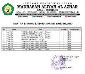 Daftar barang yang hilang di sekolah MA Al Azhar Sale. (Gambar atas) Suasana anggota Polsek Sale menggelar olah TKP, Senin (08/04).
