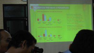 Data evaluasi kasus kejahatan dirinci satu per satu oleh pihak Polres Rembang, Senin (30/12).