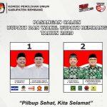 Pilkada Rembang diikuti oleh 2 pasangan calon.