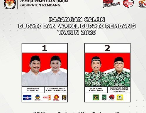Pilkada Rembang : Setelah Sempat Kurang Cukup Banyak, Bagaimana Kabar KPPS Terkini ?