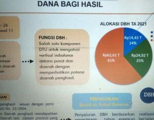 Alokasi DBH Migas 2021. (Foto atas) Sumur gas Krikilan, Kecamatan Sumber, Kabupaten Rembang yang sudah diproduksi.