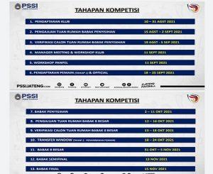 Rencana tahapan kompetisi Liga 3 Jawa Tengah.